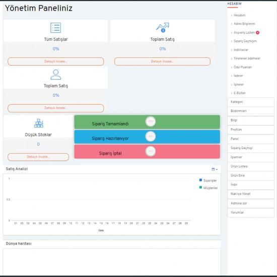 Opencart c2c Multivendor - Marketplace Bayi - Müşteri Ürün satsın Modülü
